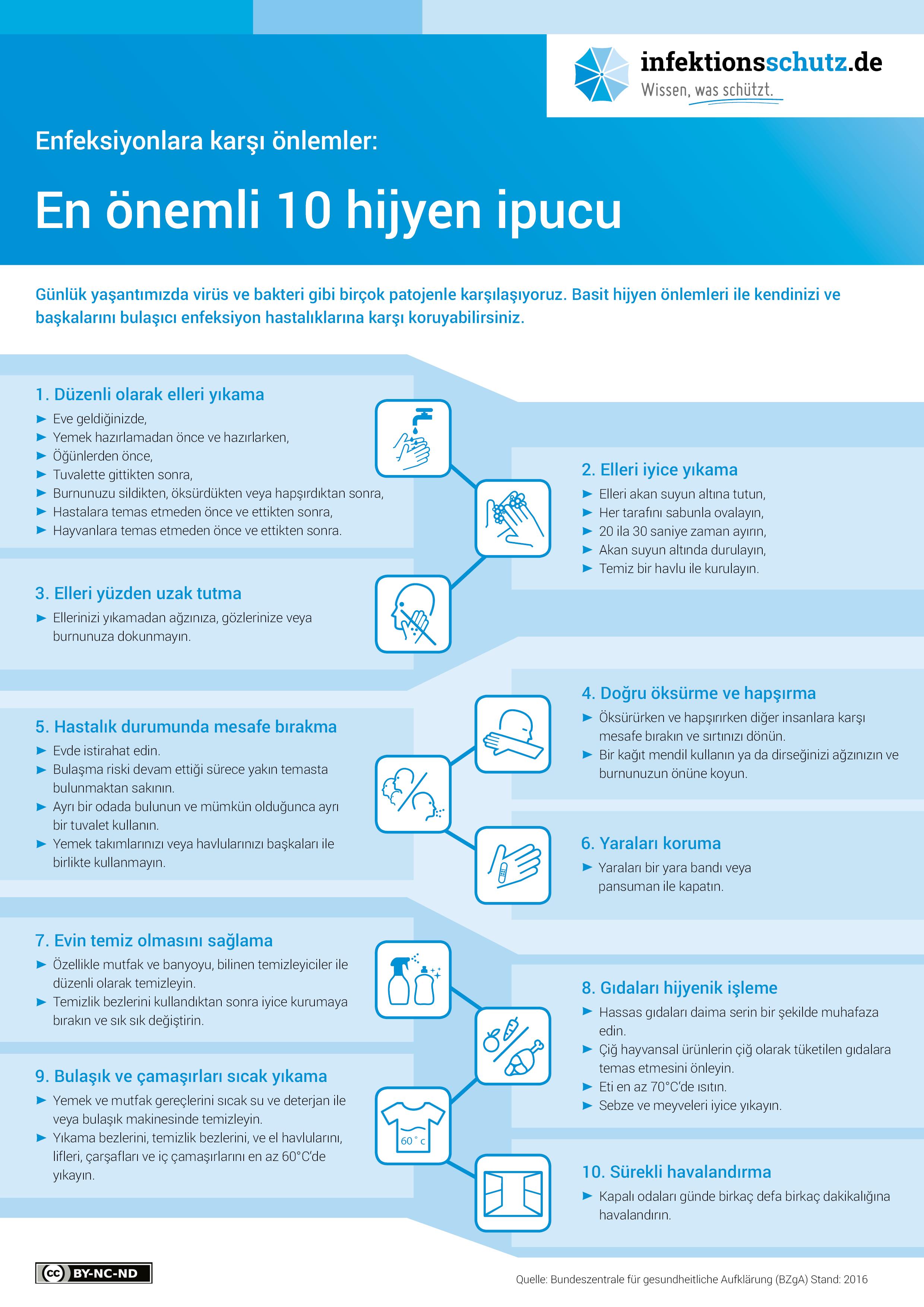 A4_Plakat_10_Hygienetipps_TR_300dpi_1.png