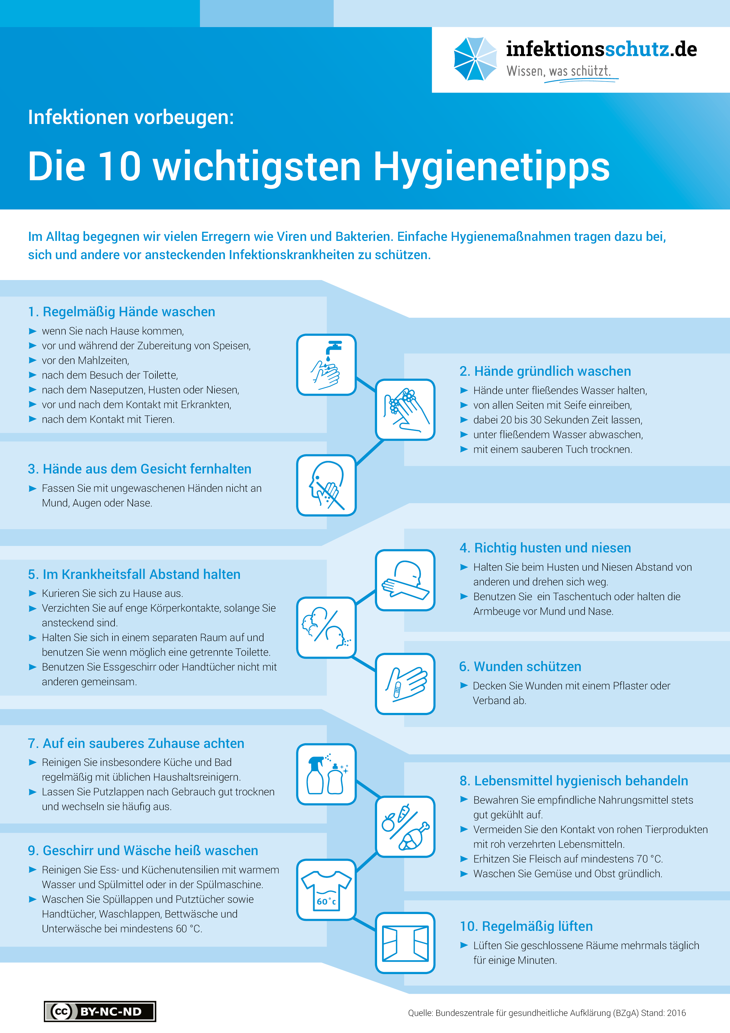 A4_Plakat_10_Hygienetipps_DE_300dpi.png