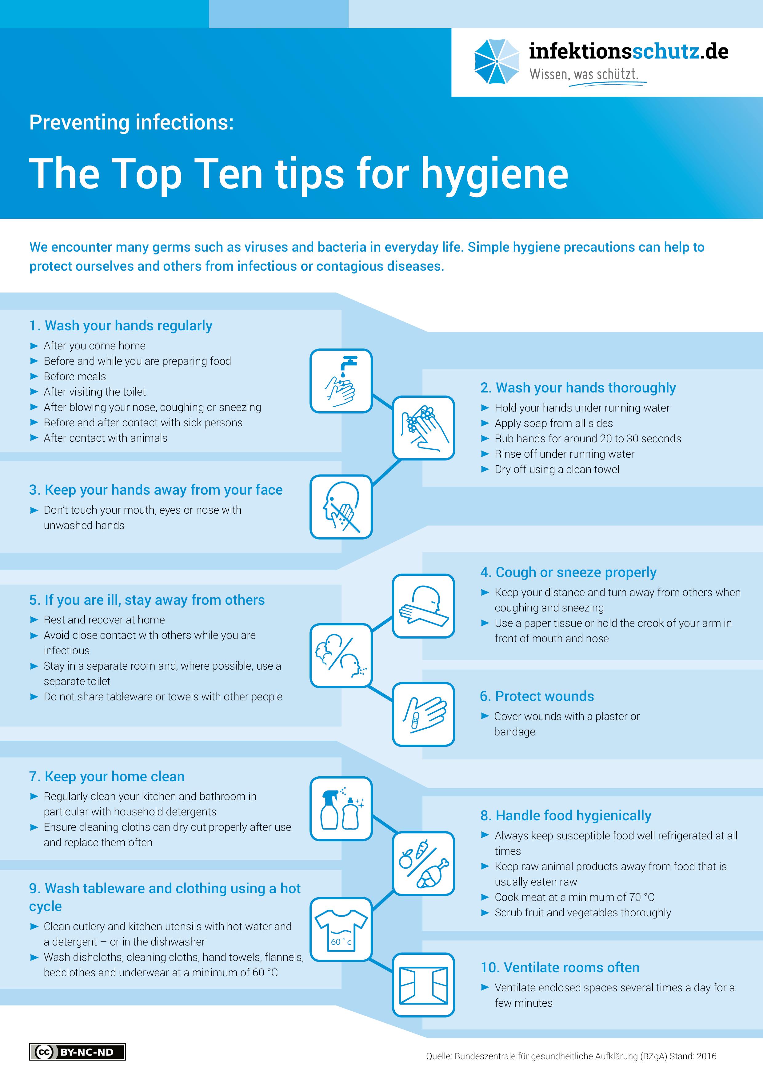 A4_Plakat_10_Hygienetipps_EN_300dpi.png