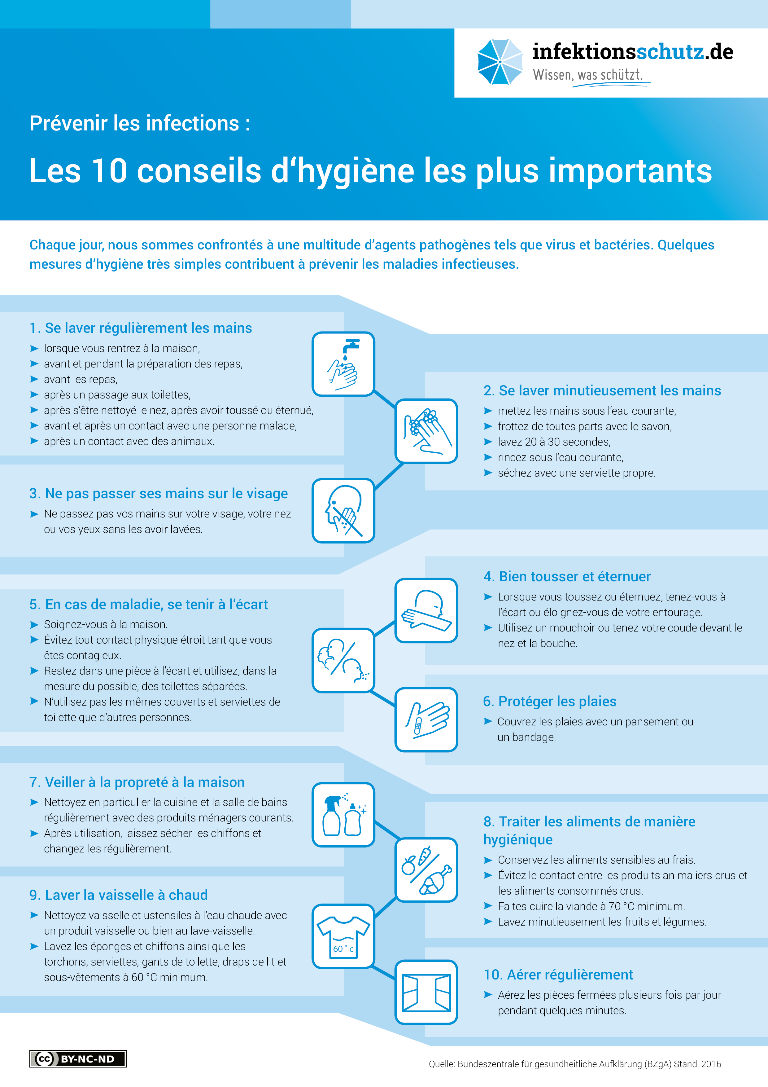 A4_Plakat_10_Hygienetipps_FR_300dpi_1.png